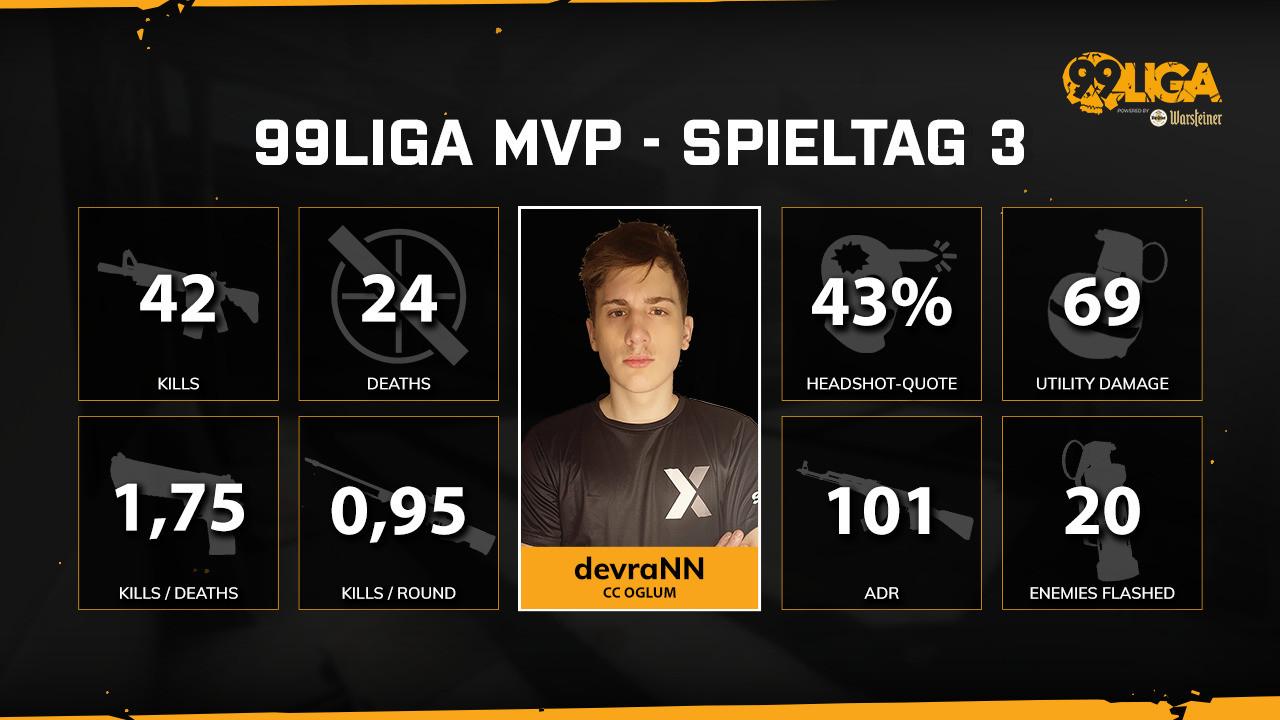 99Liga MVP der dritten Spielwoche: devraNN von CC Oglum