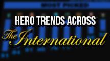 Blast from the Past: Hero trends from TI1 through to TI4