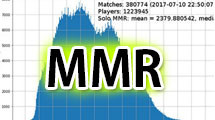 mmr distribution graph time to find out if you re really above