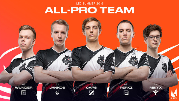 All-G2 statt All-Pro: Nur Profis des LEC-Champions im Team des Splits