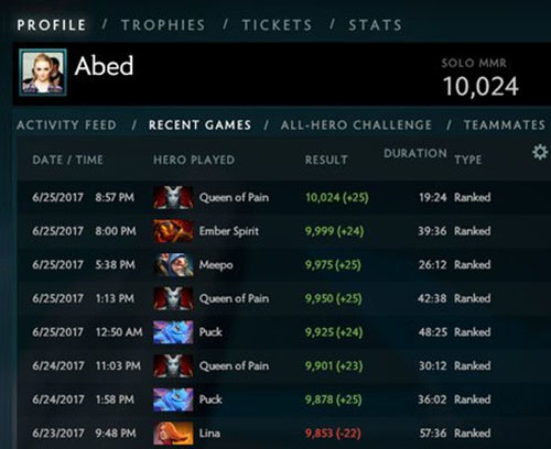Just hours ago Abed became the first player to reach 10K MMR