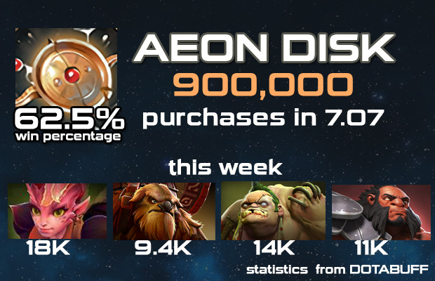 Aeon Disk - A tank's best friend or an unnecessary luxury?