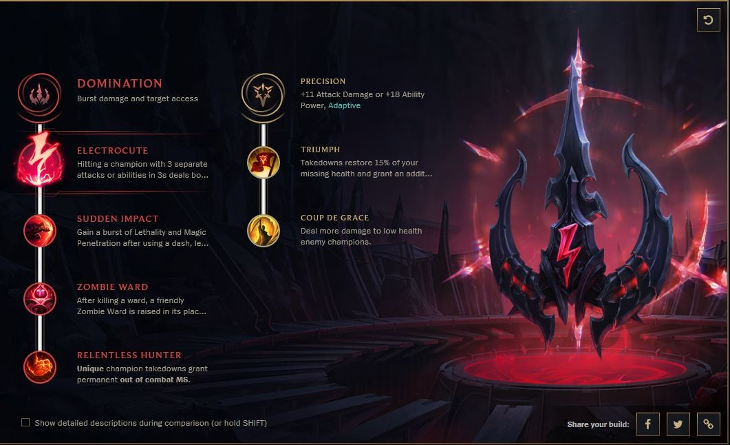 Maokai Jungle Build