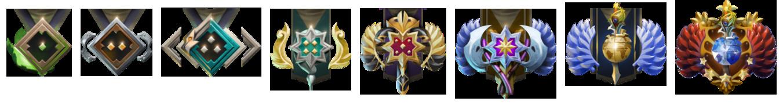 Ranked dota medals 2 Rank Medal