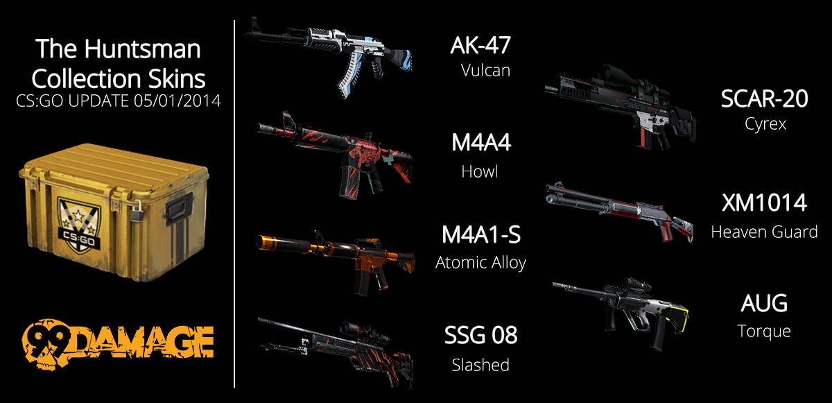 Csgo Alle Waffen