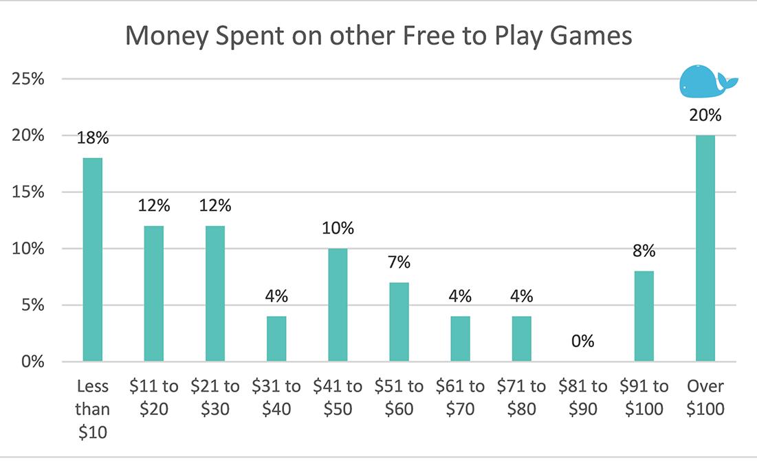 Der Durchschnittliche Lol Spieler Artikel Summoners Innde